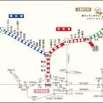 神戸電鉄マップ