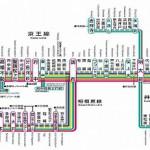 京王電鉄停車駅