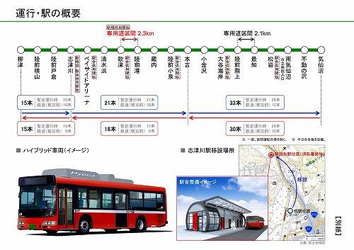 気仙沼線運行計画