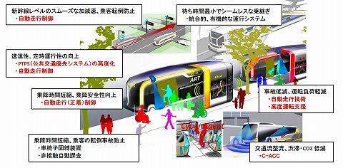 東京臨海副都心BRT