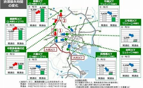 中央環状線渋滞