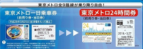 メトロ24時間きっぷ