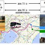 大崎成田格安バス