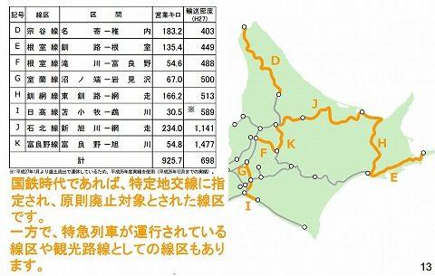輸送密度2000人未満の線区