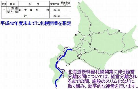 北海道新幹線関連線区