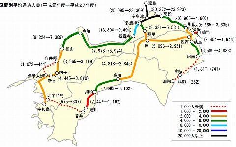 JR四国の輸送密度