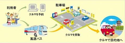高速バスカーシェア