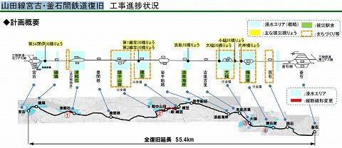 山田線復旧状況