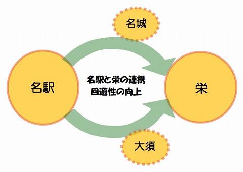 名古屋BRT