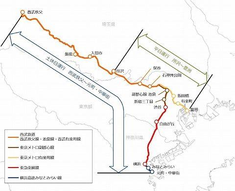 S-TRAIN運行図