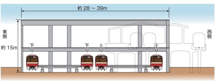 京急品川駅地上化