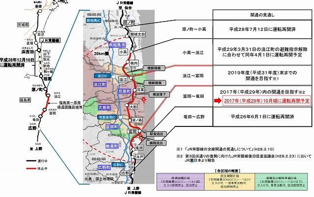 常磐線の一部区間が2017年4月と10月に相次ぎ復旧へ。残る不通区間は20.8kmに。代行バスも運行拡大