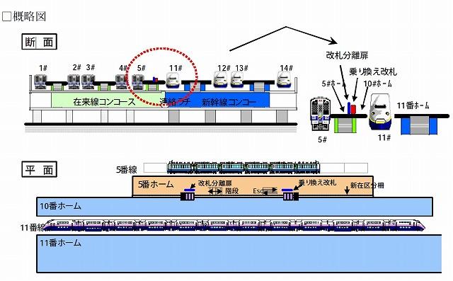 新潟駅同一ホーム概略図