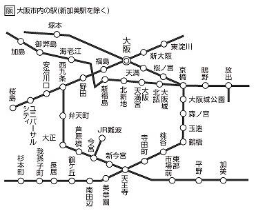 大阪市内駅