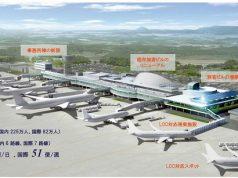 高松空港民営化案
