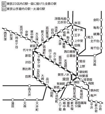 東京都区内