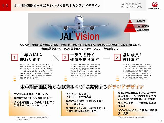 JAL2018経営計画