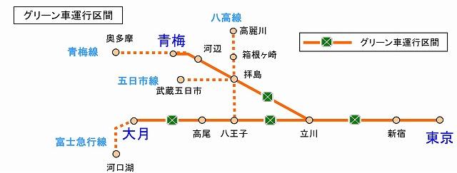 中央線グリーン車サービス区間