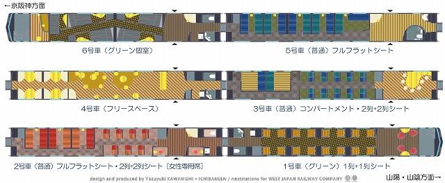 新たな長距離列車編成表