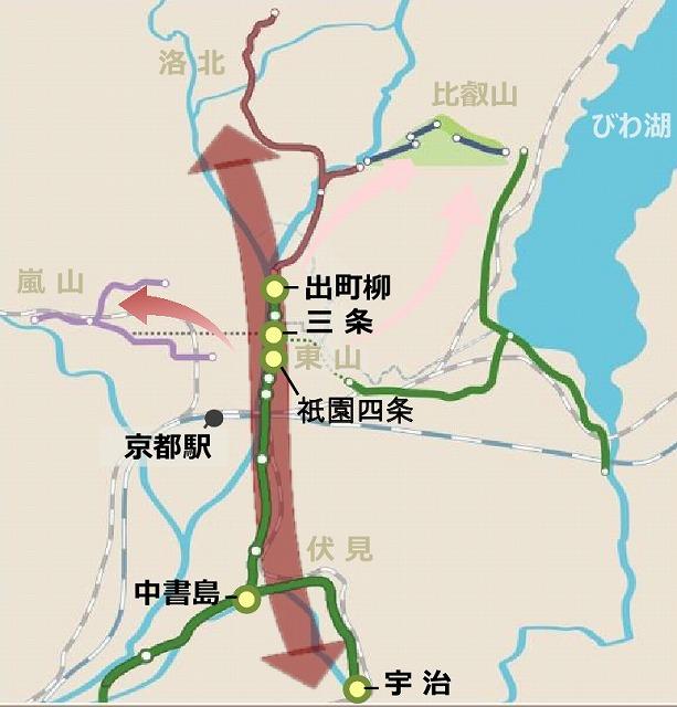 京都新ゴールデンルート