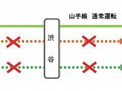 埼京線運休区間