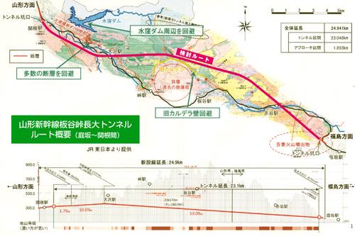 板谷峠トンネル