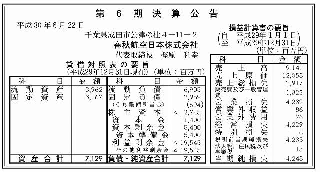 春秋航空2017年12月期決算