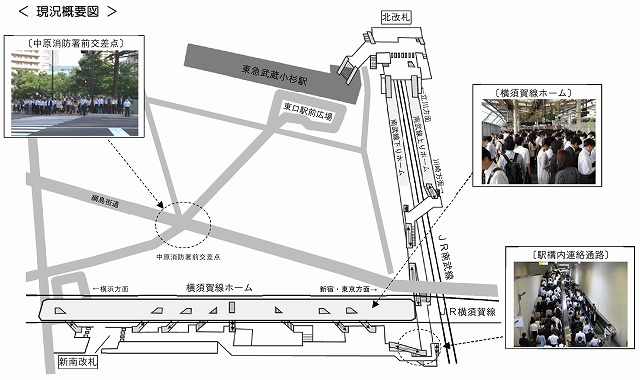 武蔵小杉駅ホーム現状