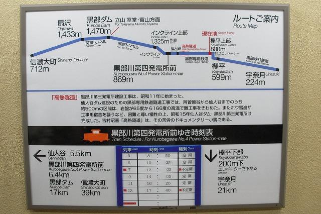 黒部ルート案内図