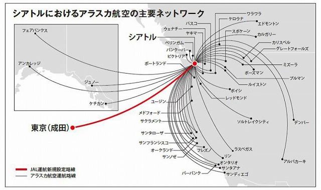 JALとアラスカ航空のネットワーク