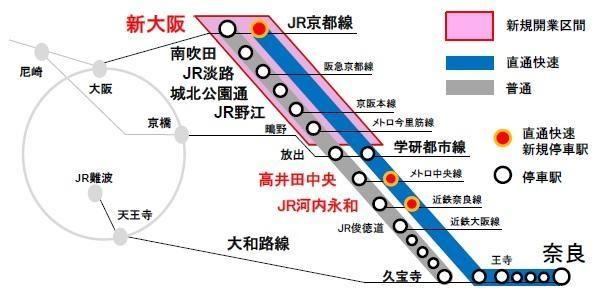 おおさか東線直通快速停車駅