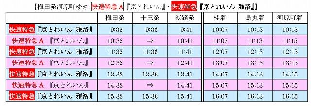 京とれいん時刻表