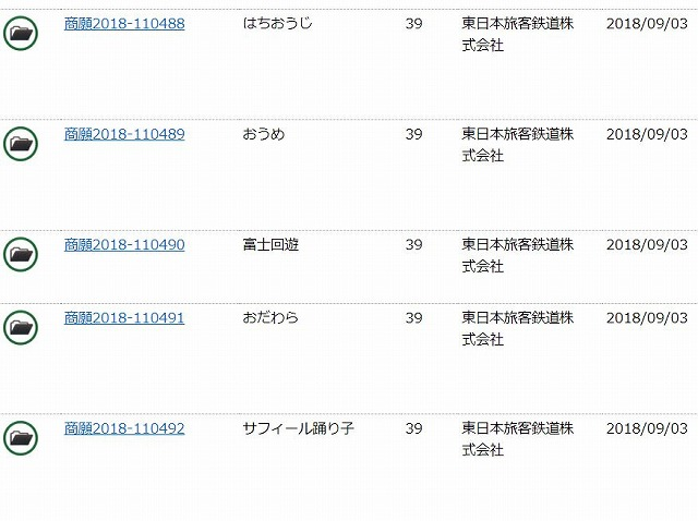 JR東日本の列車名候補