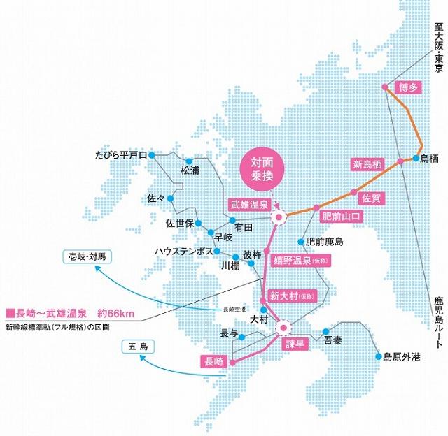 長崎新幹線