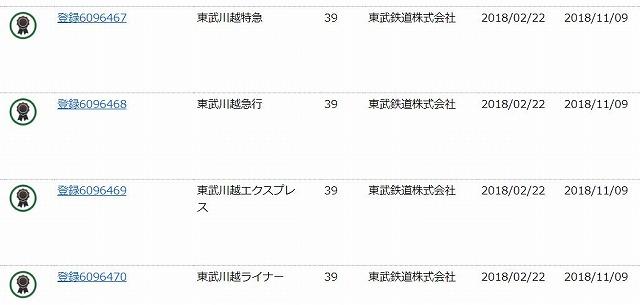 東武の商標登録