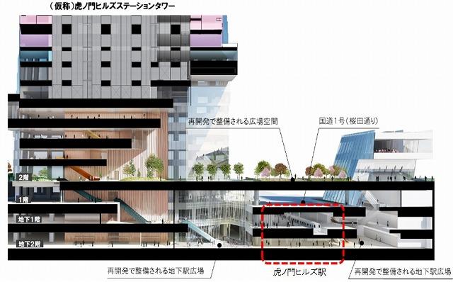 虎ノ門ヒルズ駅立体図
