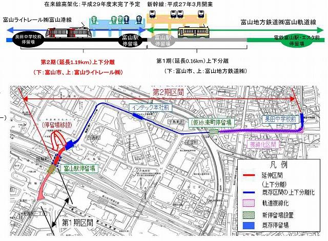 富山路面電車南北接続