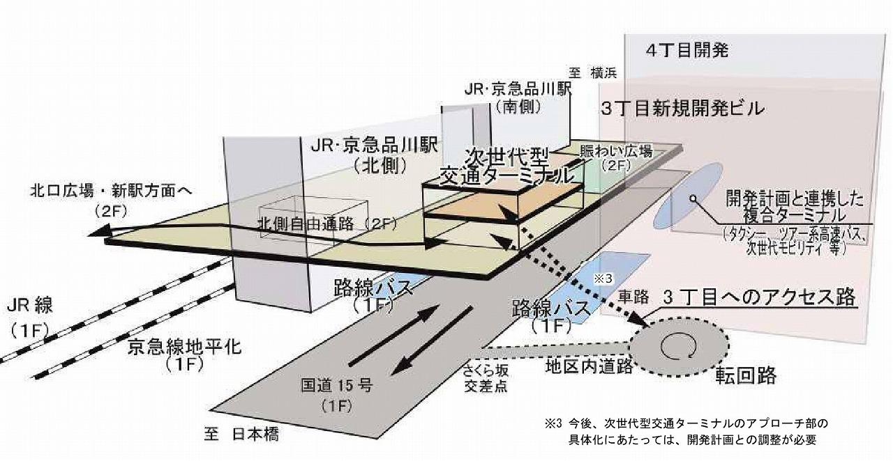 品川駅改良