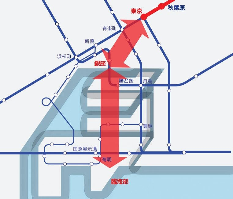 臨海地下鉄概略