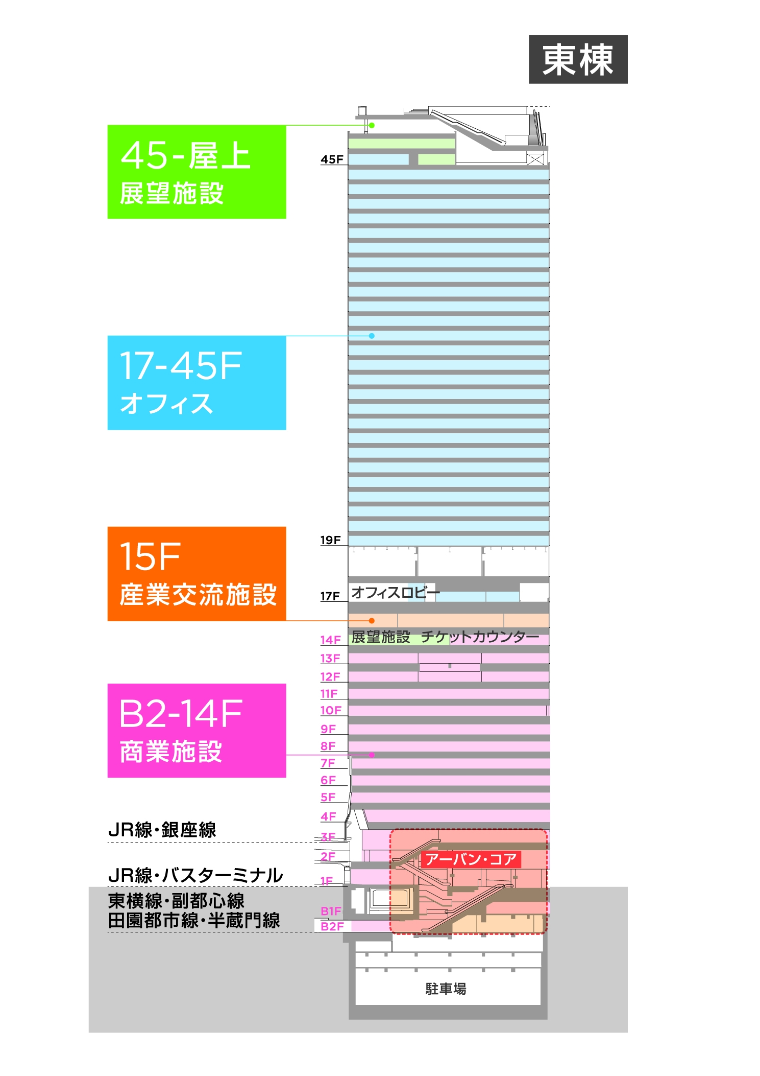 渋谷スクランブルスクエアフロア構成