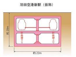 羽田空港新駅構造図