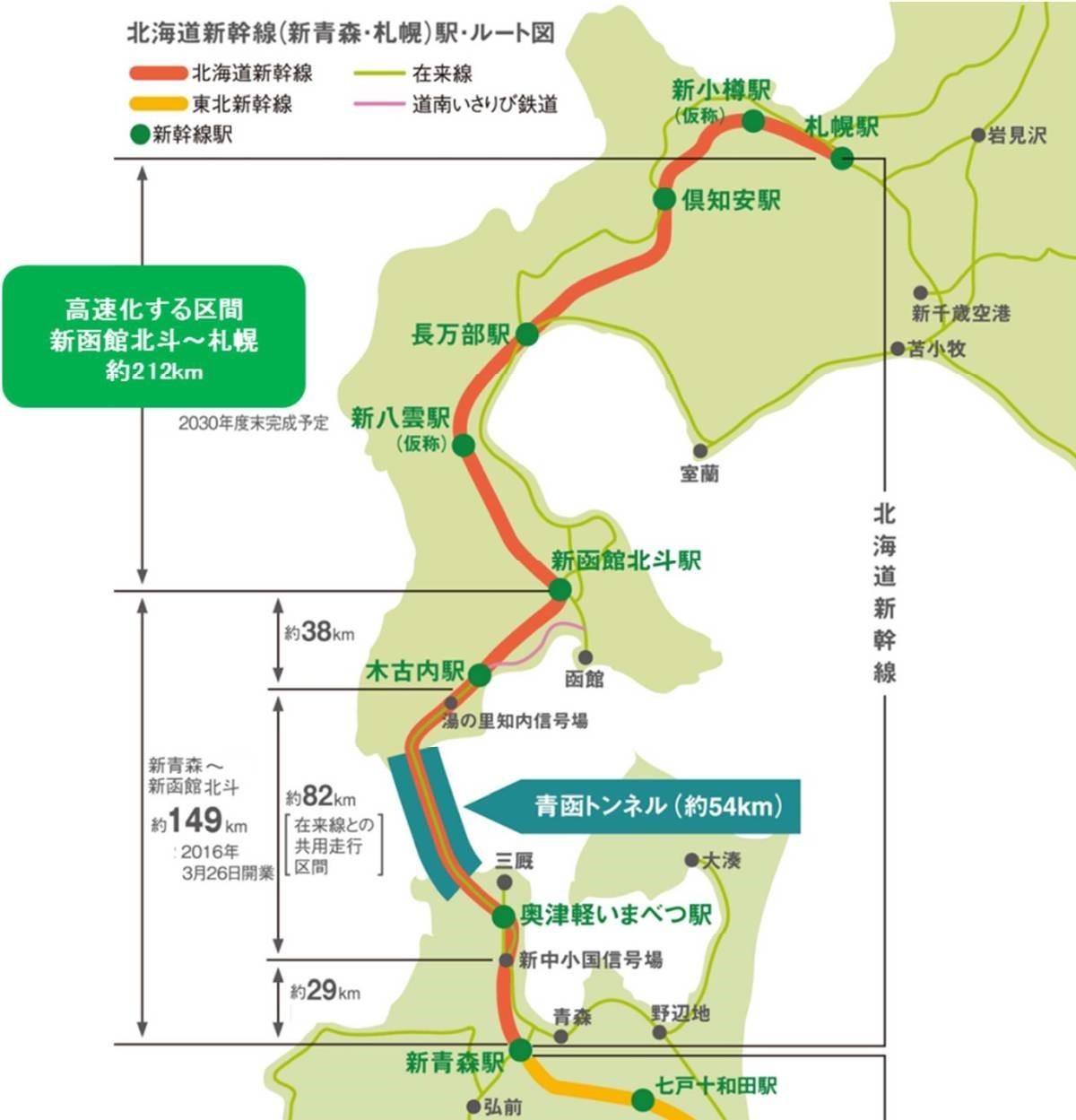 北海道新幹線高速化