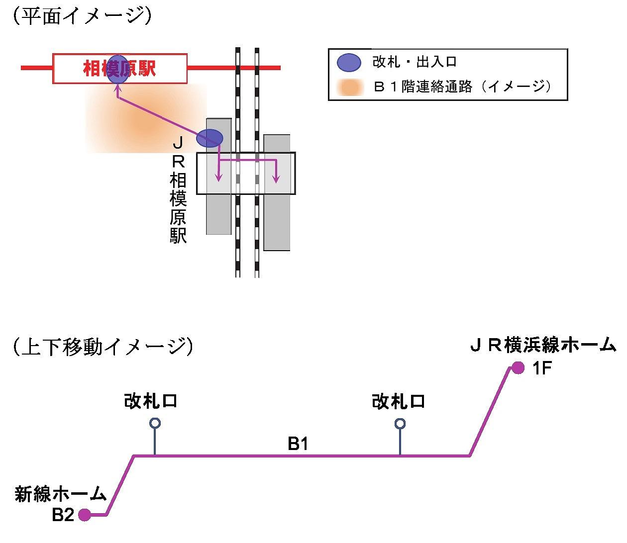 小田急相模原駅概略図