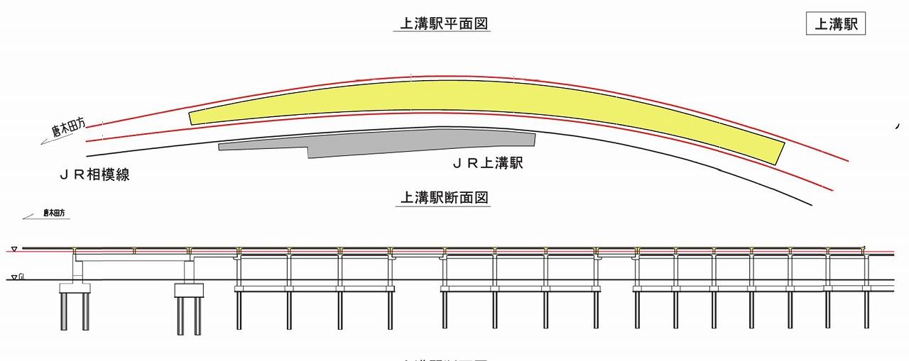 小田急上溝駅計画図