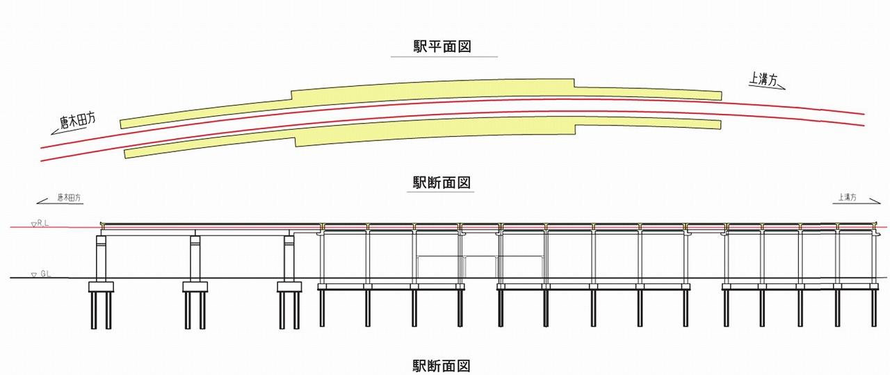 小山田中間駅概略図