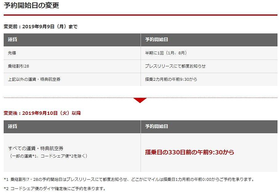 JAL取消手数料変更
