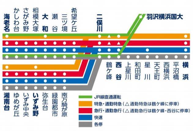 相鉄路線図