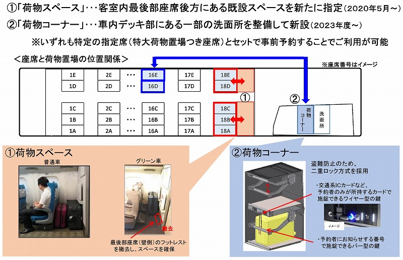 東海道新幹線荷物置き場
