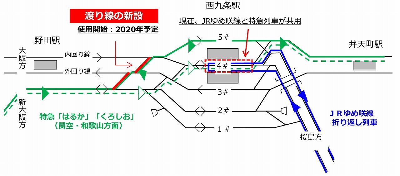 西九条駅線路改良
