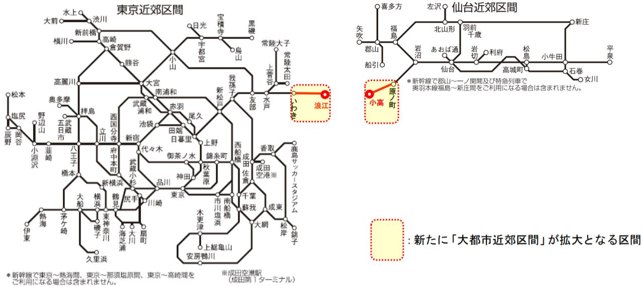 東京近郊区間・仙台近郊区間拡大